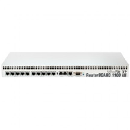 router_rb1100ahx2_lm_1u_rackmount